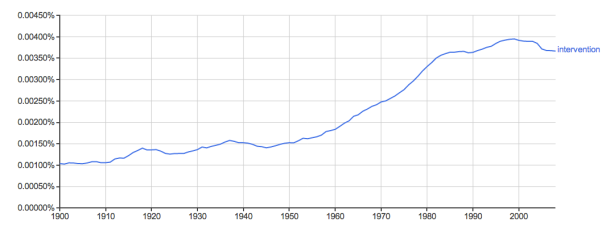 Intervention Ngram